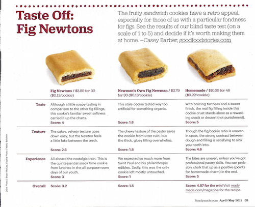 ReadyMade Fig Newtons
