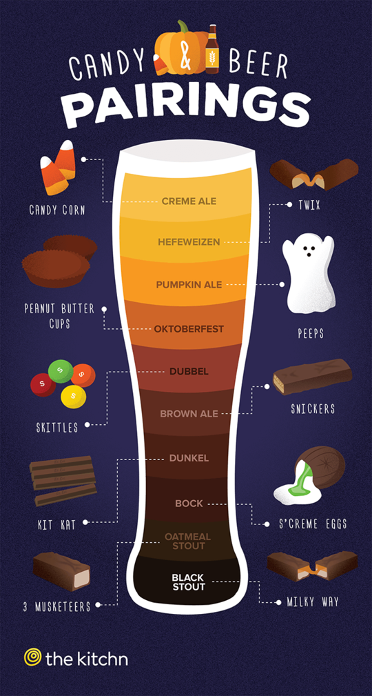 TK_CandyPairing_Halloween_Infographic_opt2_EDIT